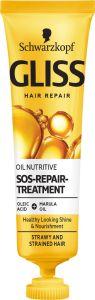 Gliss Treatment Oil Nutritive (20mL)